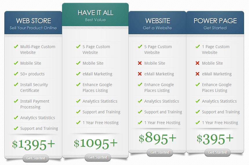affordable-websites