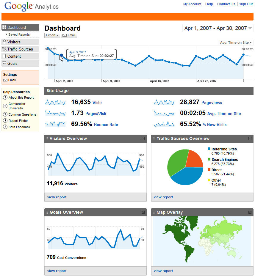 google-analytics-analysis-henry-clarke.png